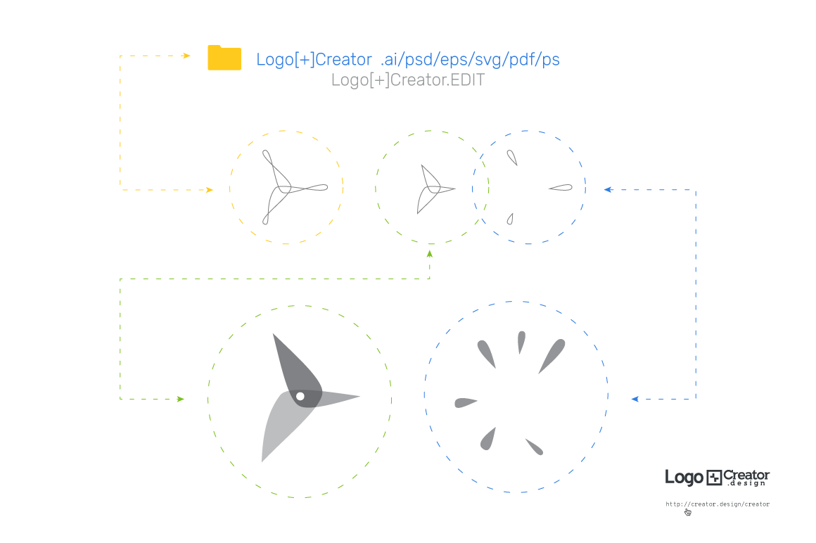 Logo[+]Creator. How it works. Combine. Divide. Add. Separate.
